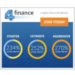 4finance biz hyip