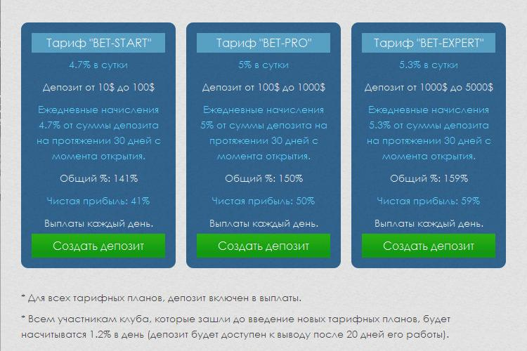 Результаты favorit sport тест